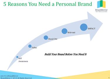 Personal branding chart